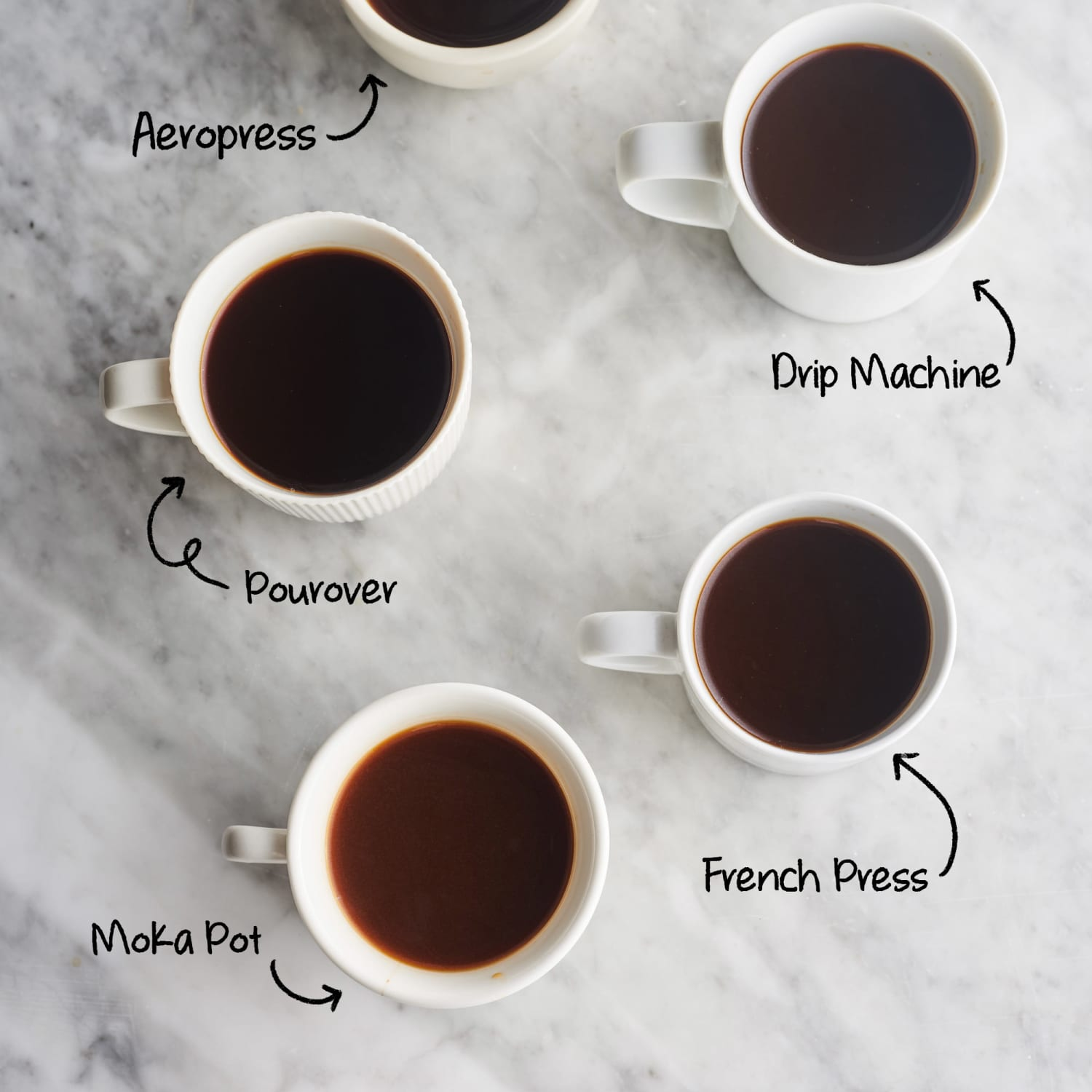 How to Make Your Best Coffee Ever?
